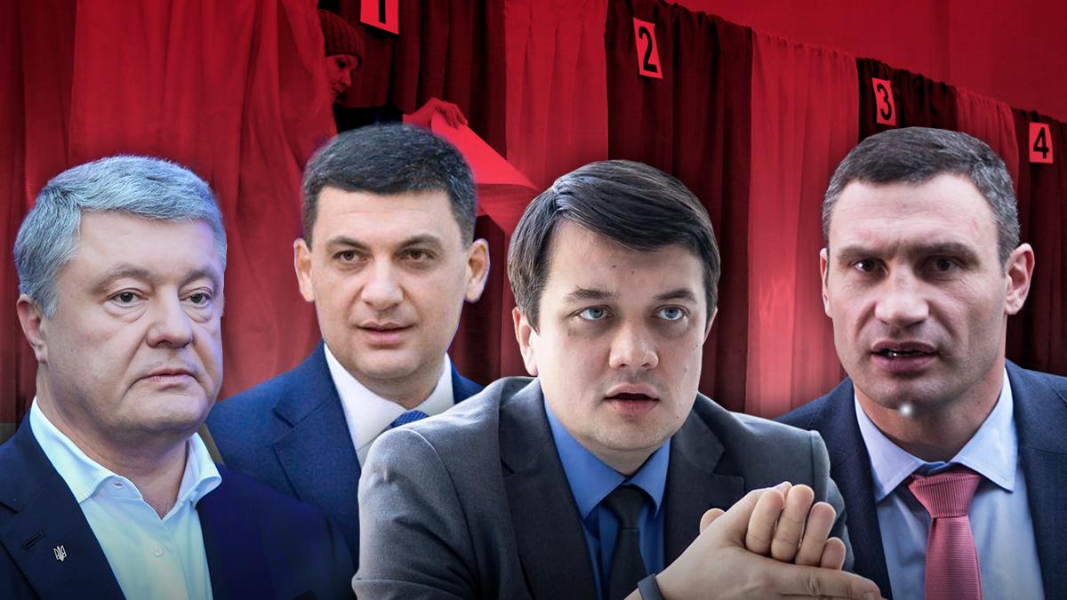 Местные выборы 2019 – 2020 в Украине: дата и прогноз, какие шансы у партий