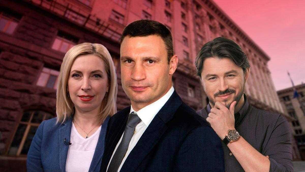 Кандидаты в мэры Киева 2020 – рейтинг, кто победит на выборах