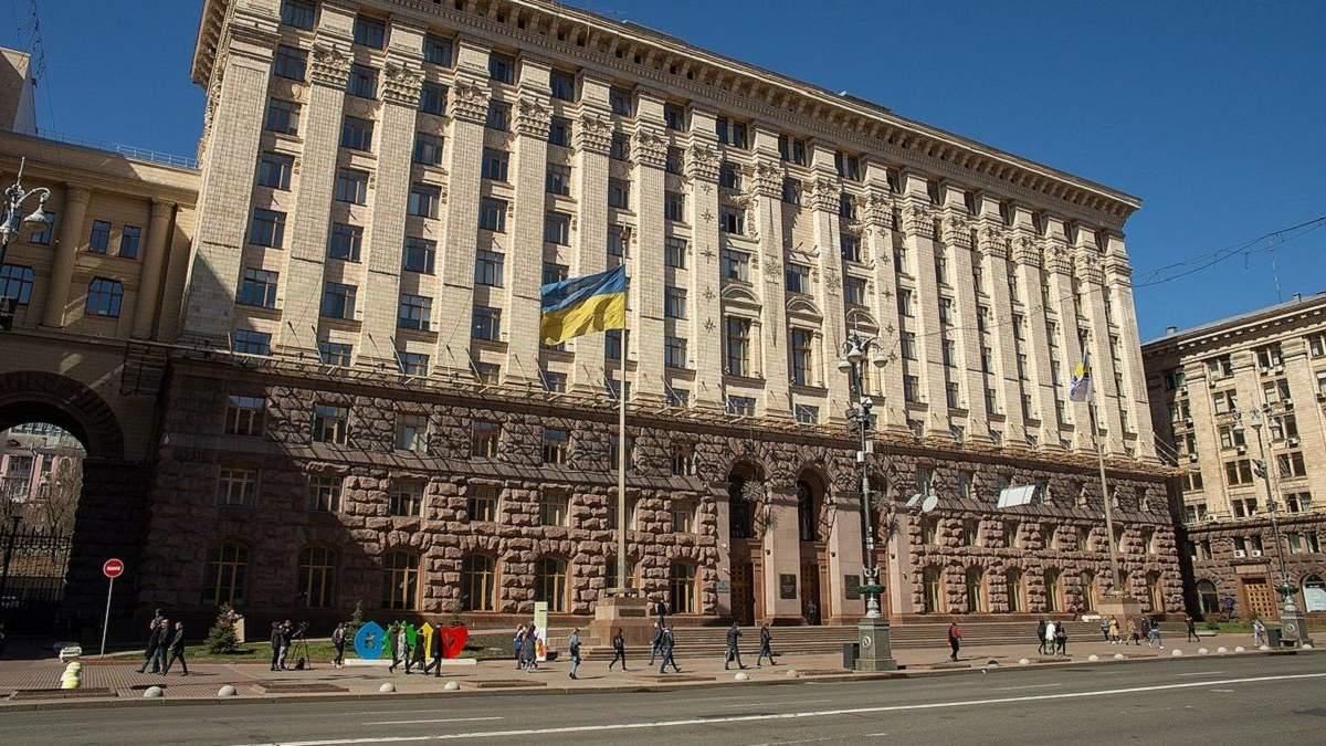 Вибори мера Києва 2020 – рейтинг кандидатів на посаду мера