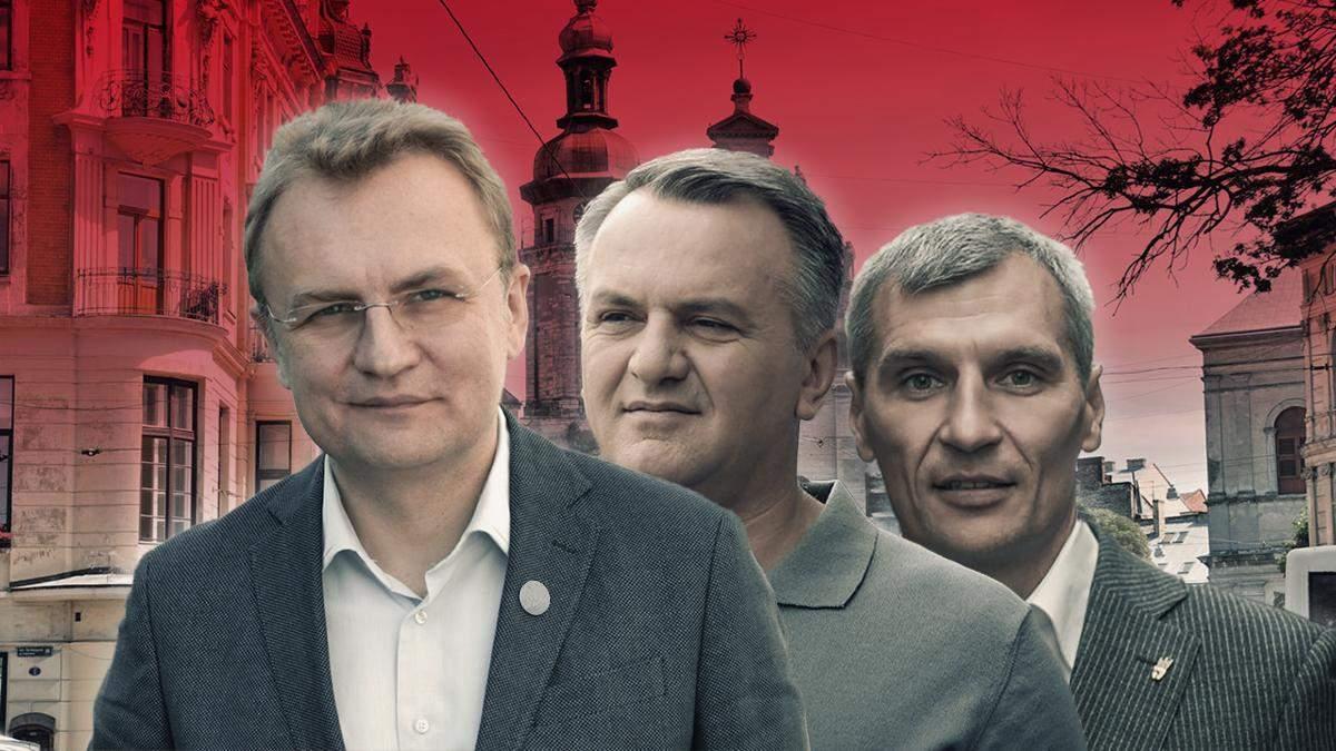 Вибори мера Львова 2020: рейтинг кандидатів в мери та рейтинги партій