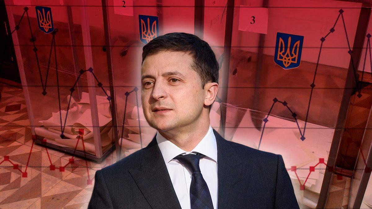 Місцеві вибори 2020 - реакція Володимира Зеленського на процес виборів в Україні