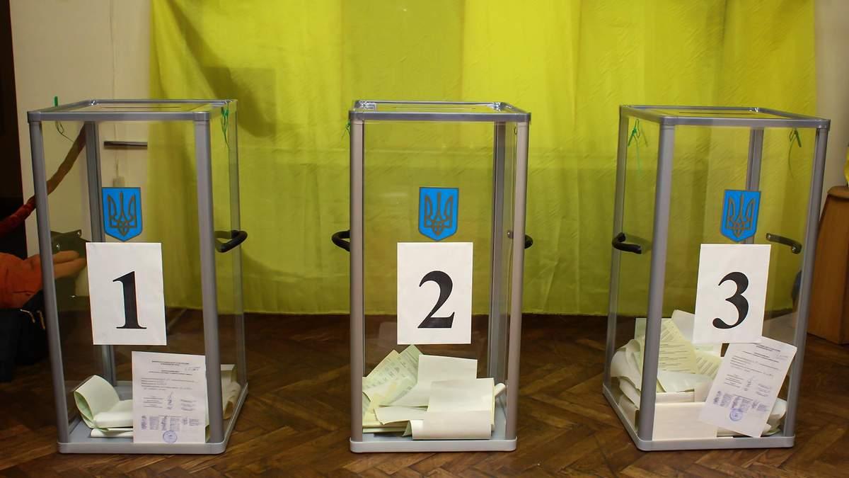 Результаты выборов мэра 2020 Кременчуга и Горишних Плавней