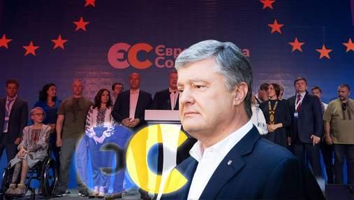 """Партия """"Европейская Солидарность"""": история создания, программа и результаты на выборах-2020"""